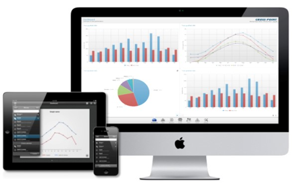 productgroep_klantentelling_rapportage-pc-smartphone