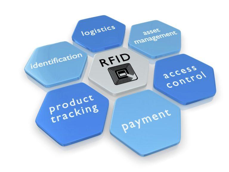 diagram-functies-RFID