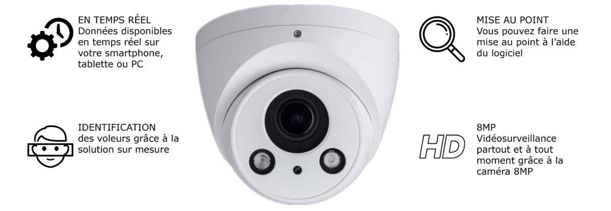 CCTV - Resatec
